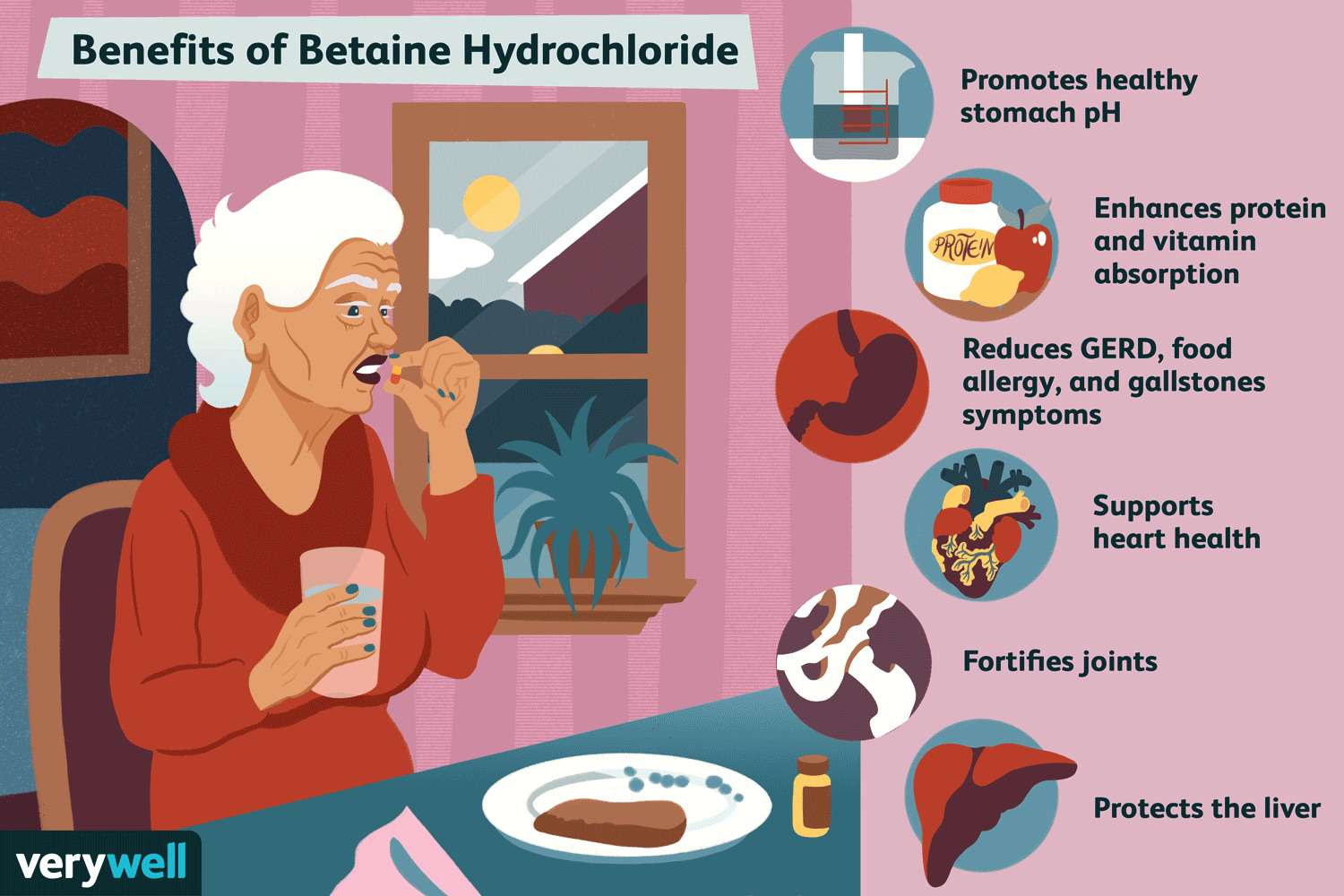 benefits of betaine hydrochloride