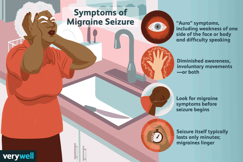 Symptoms of migraine seizure.