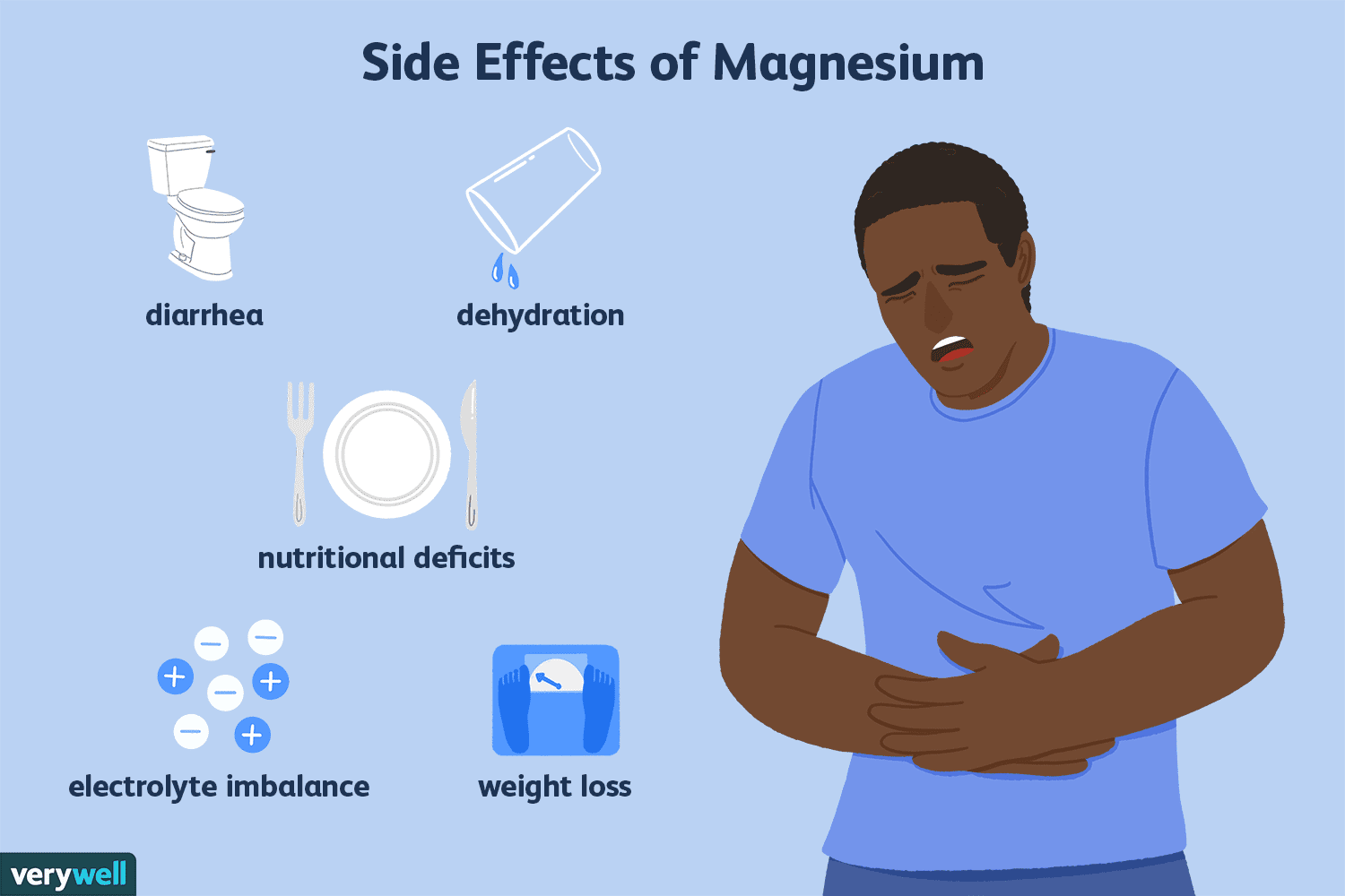 Magnesium Benefits Side Effects Dosage And Interactions