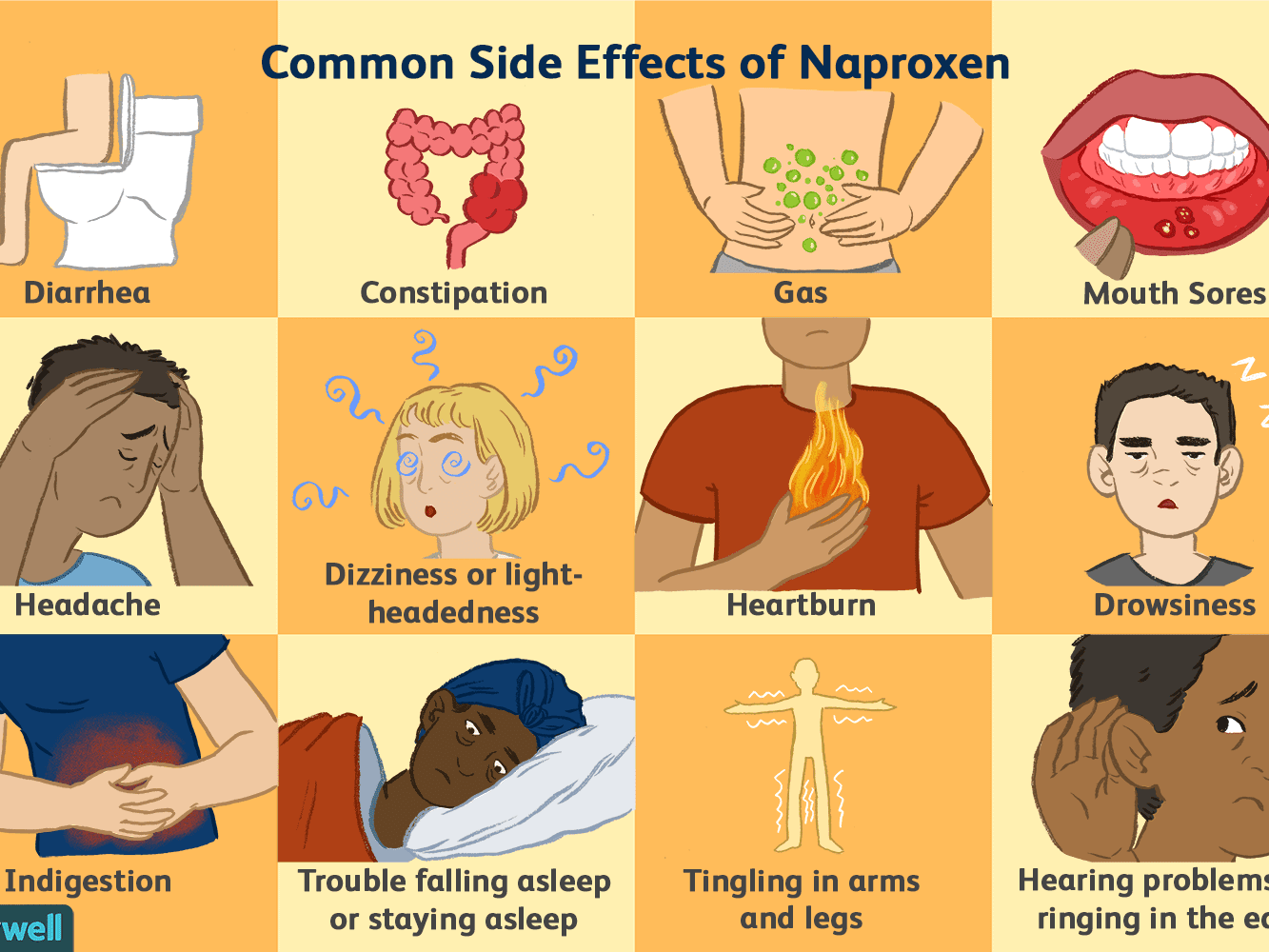 Pleasant Treating Arthritis With Naproxen Pdpeps Interior Chair Design Pdpepsorg