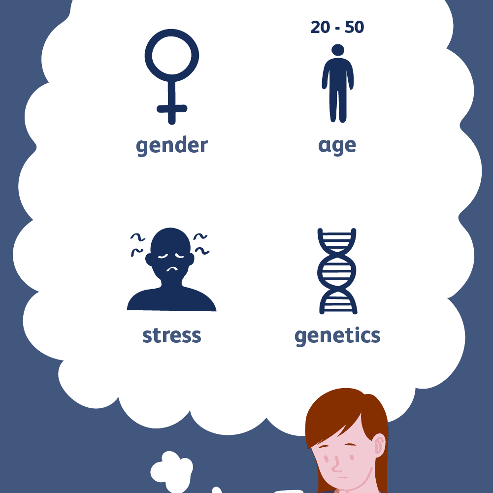 Фибромиалгия: причины и факторы риска
