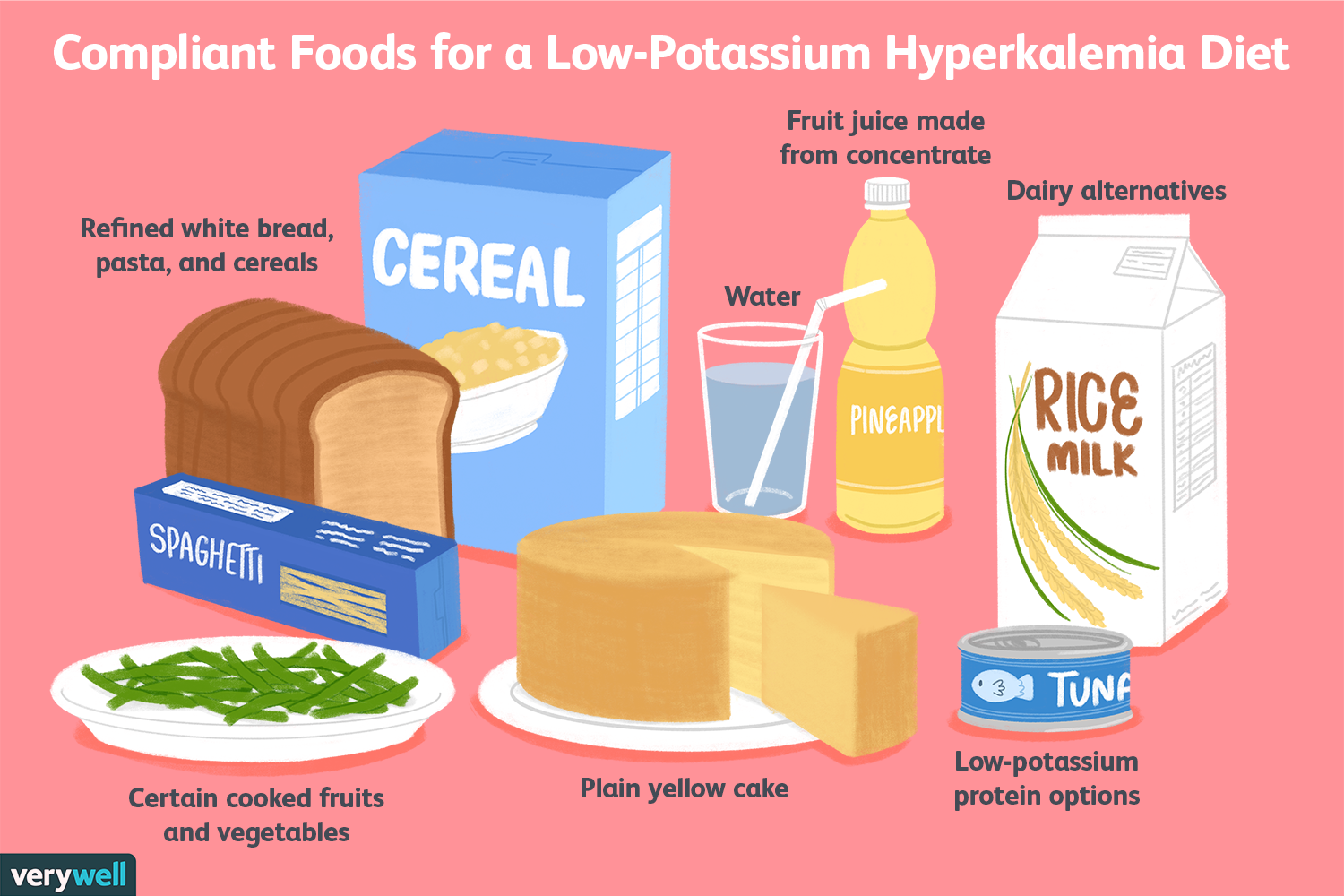 Low Potassium Diet Benefits And How It Works