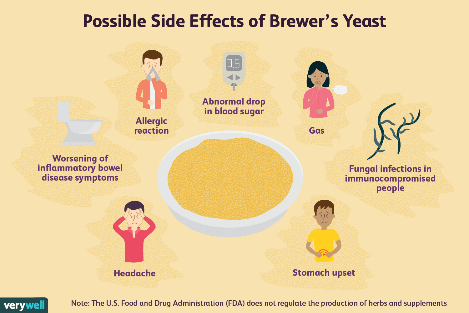 Brewer's Yeast: Benefits, Side Effects, Dosage, Interactions