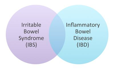 Can People With IBD Also Have IBS?