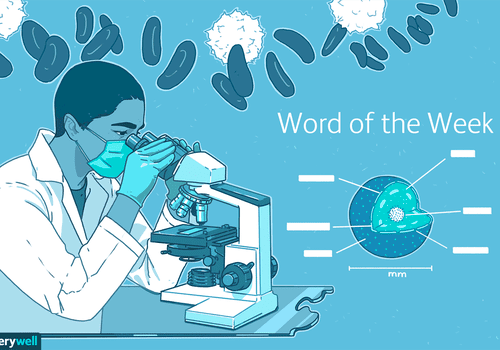 illustration of scientist looking into microscope - word of the week