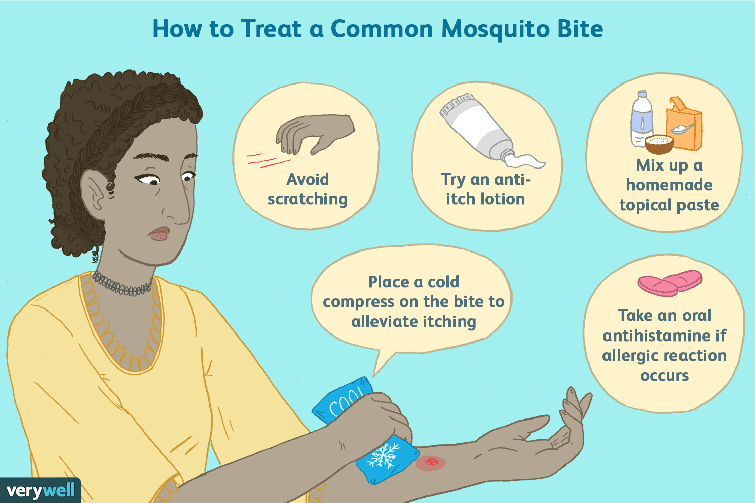 Mosquito Bite Treatment For Itching And How To Recognize Infections