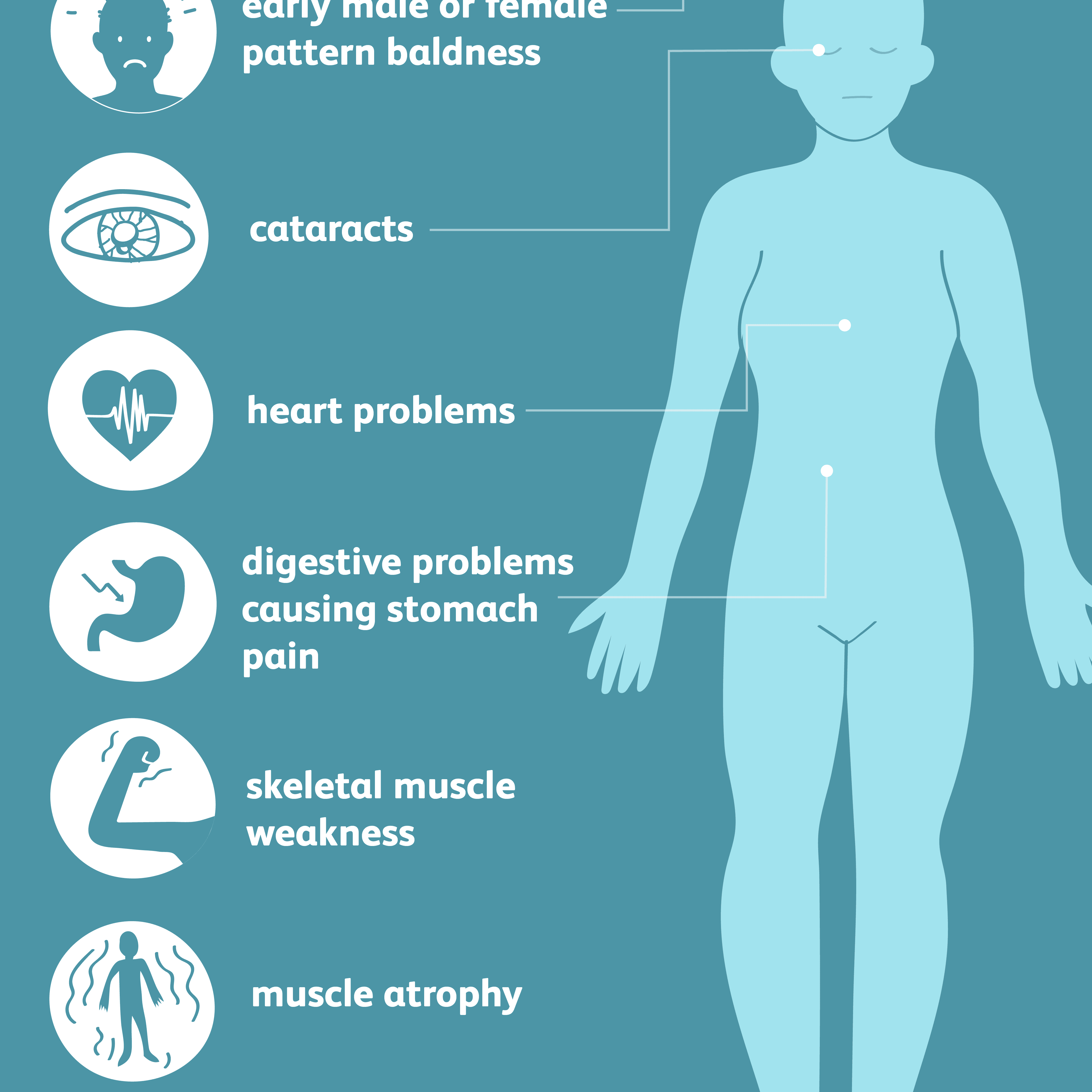 Myotonic muscular dystrophy symptoms