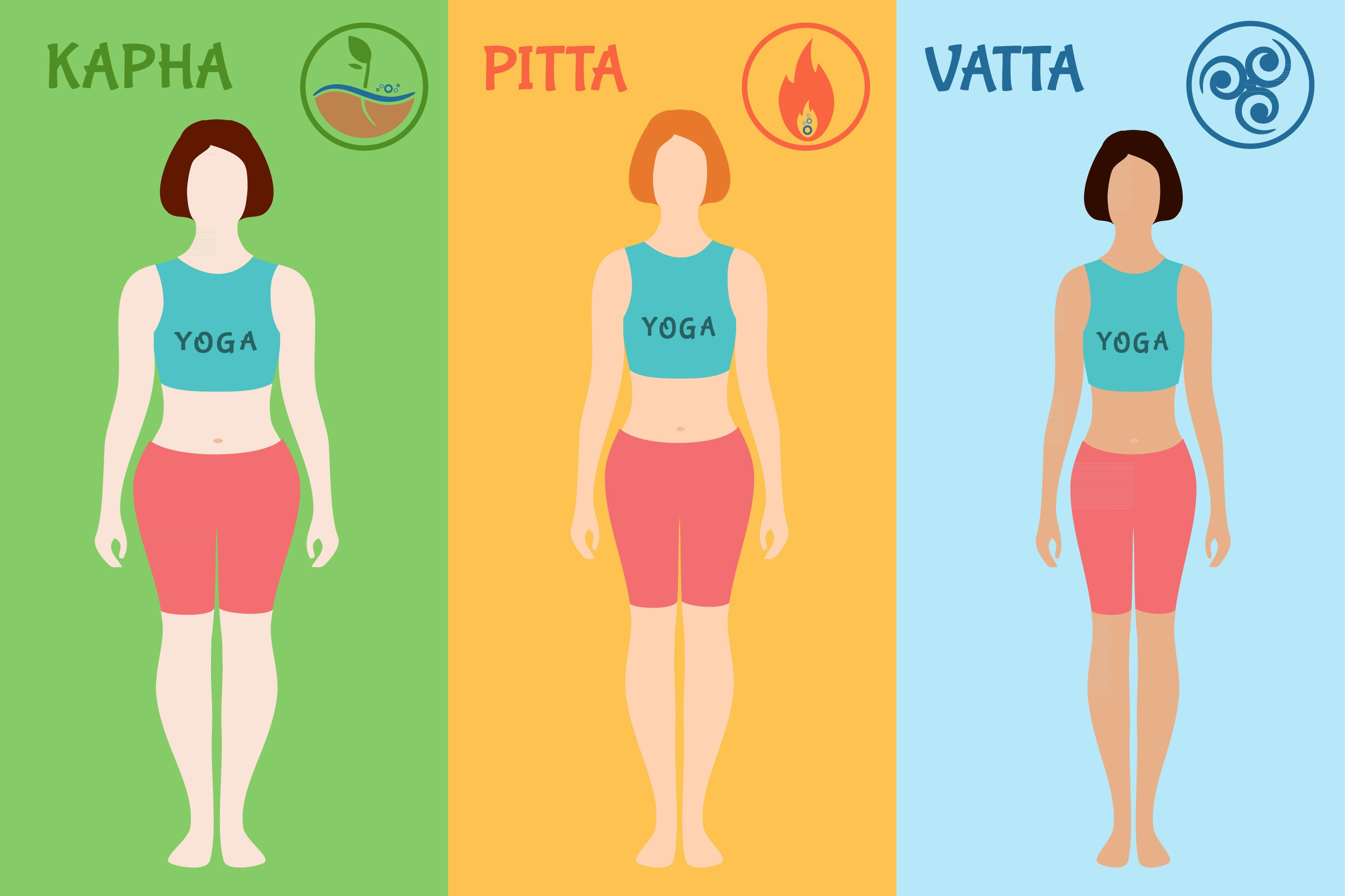 Three Types Of Dosha Metabolic Types In Ayurveda