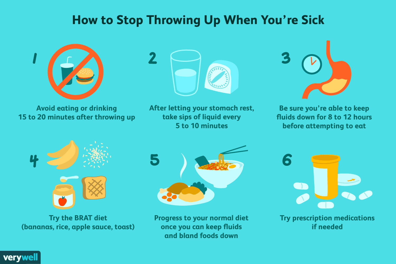 how to get rid of the stomach flu fast at home