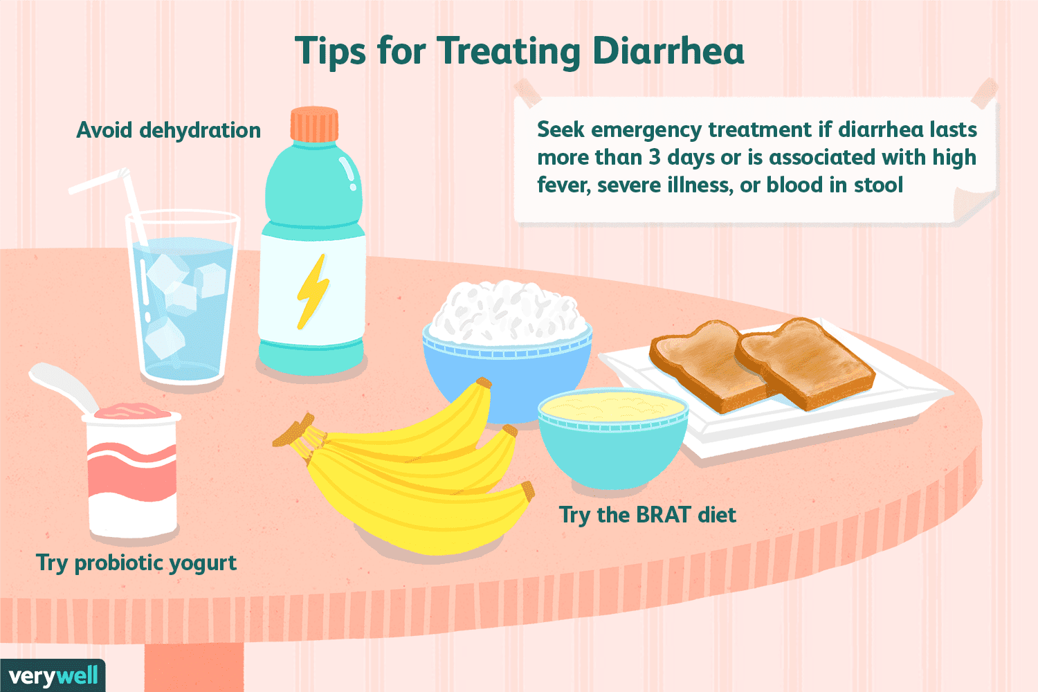 How To Safely Treat Diarrhea