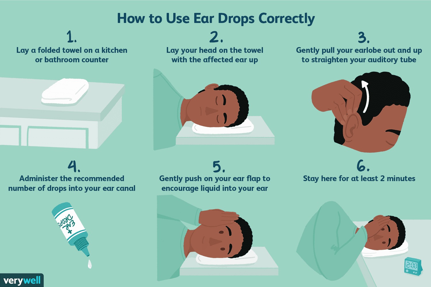 How to Use Ear Drops Correctly
