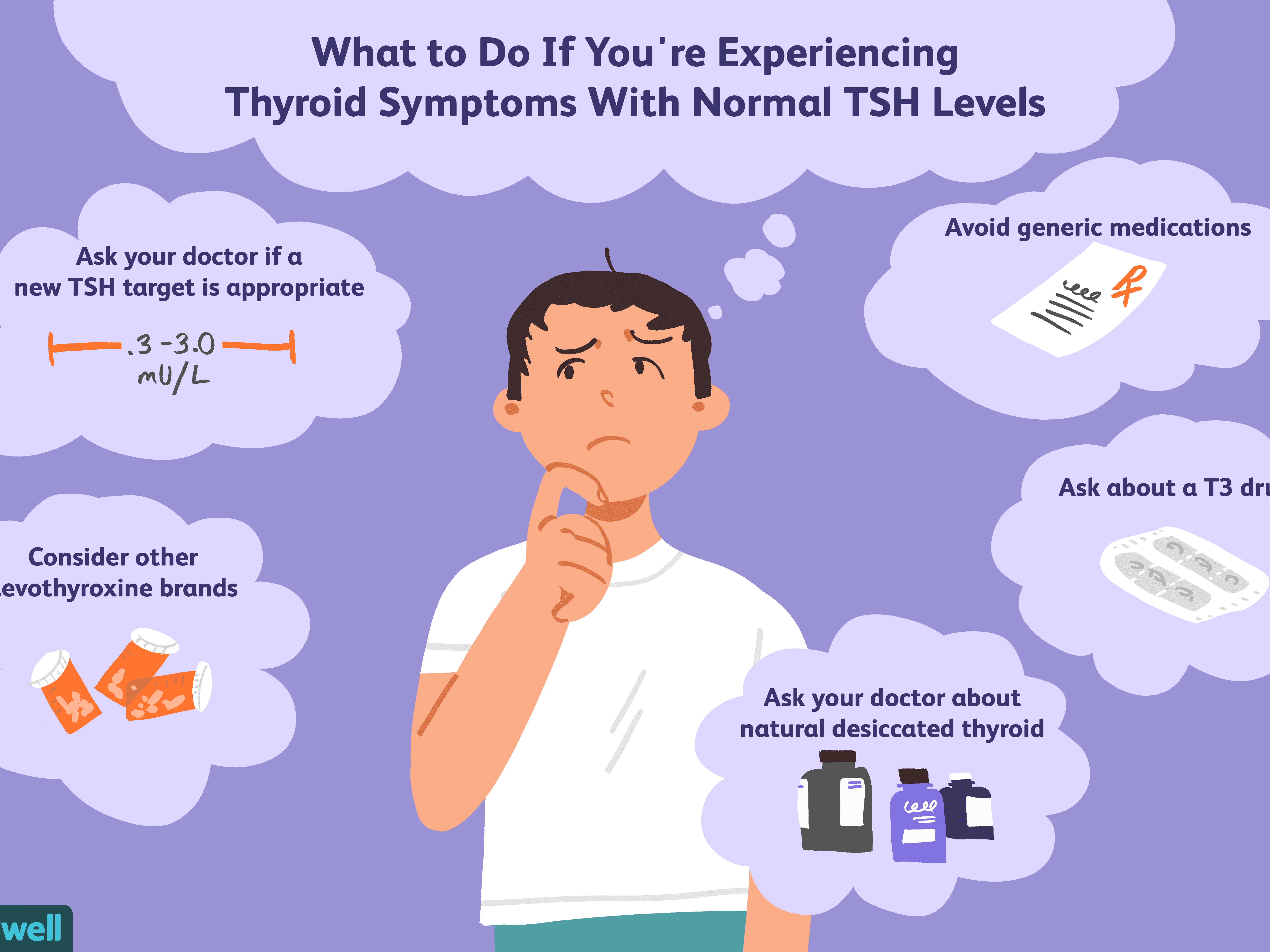 Why Do I Have Thyroid Symptoms If My Tsh Is Normal