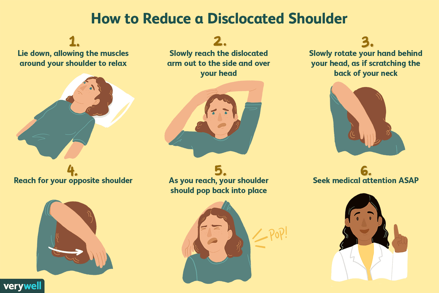 can you pop your shoulder back in place