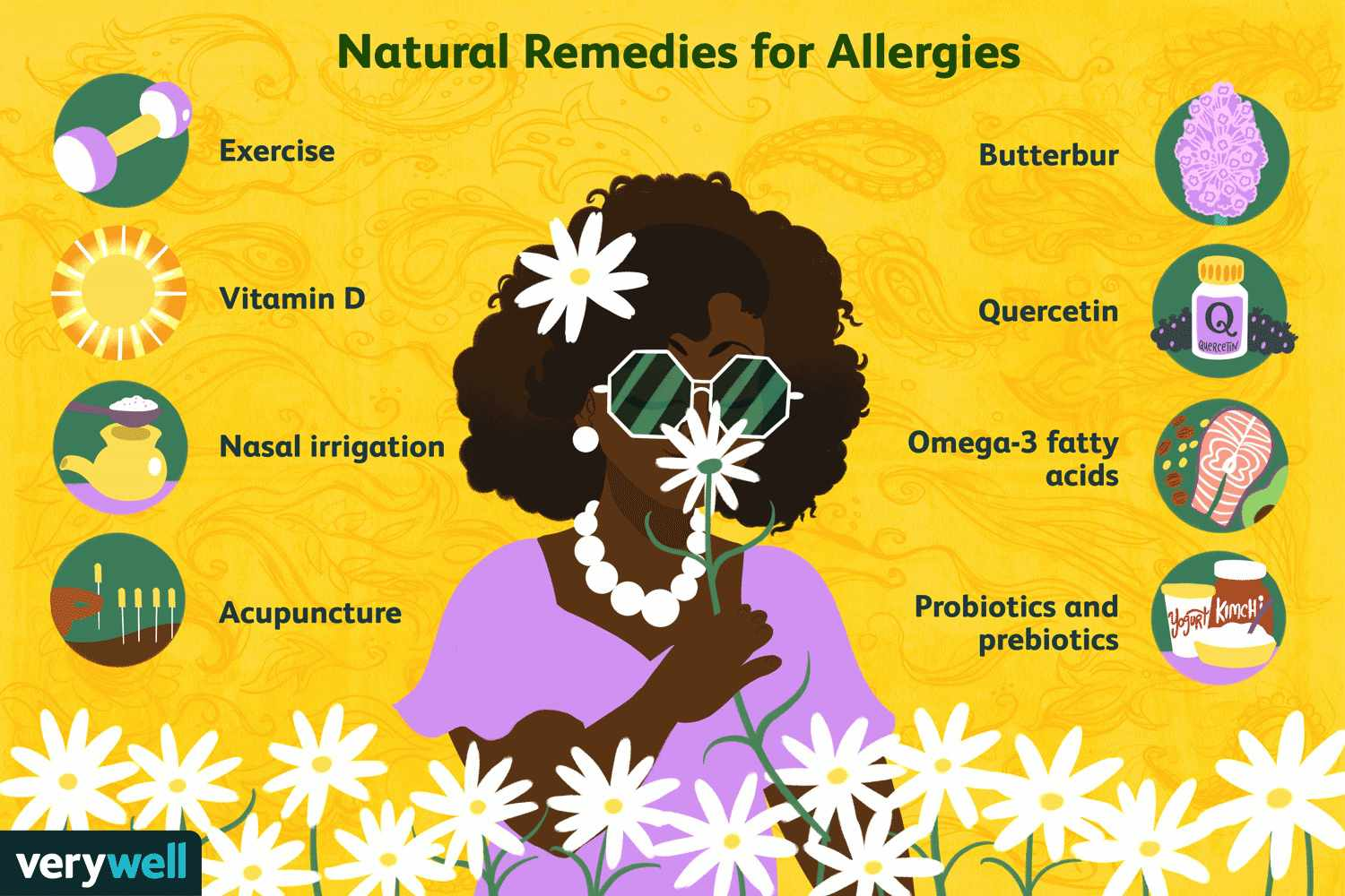 natural steroids for allergies