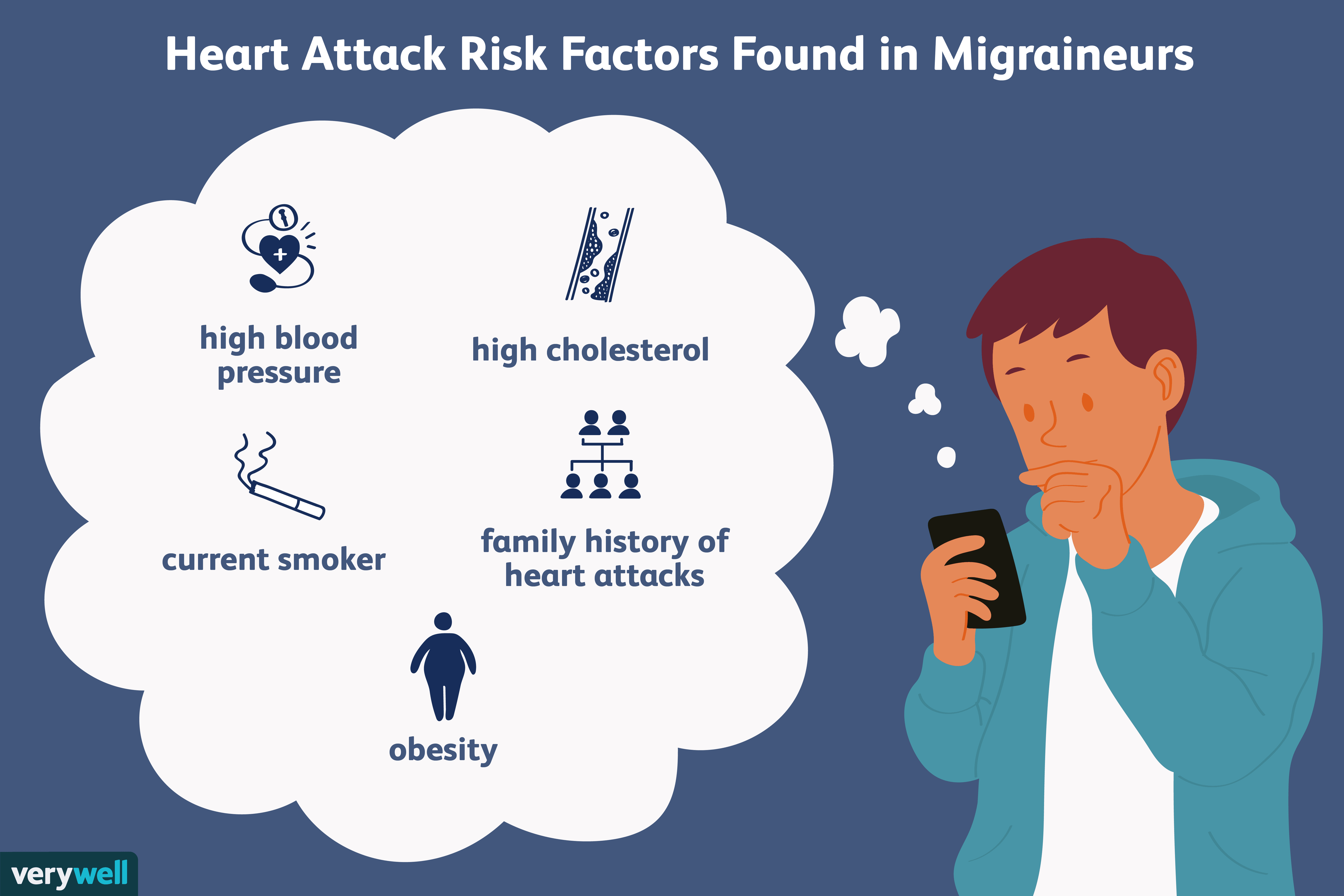 can migraine elevate blood pressure