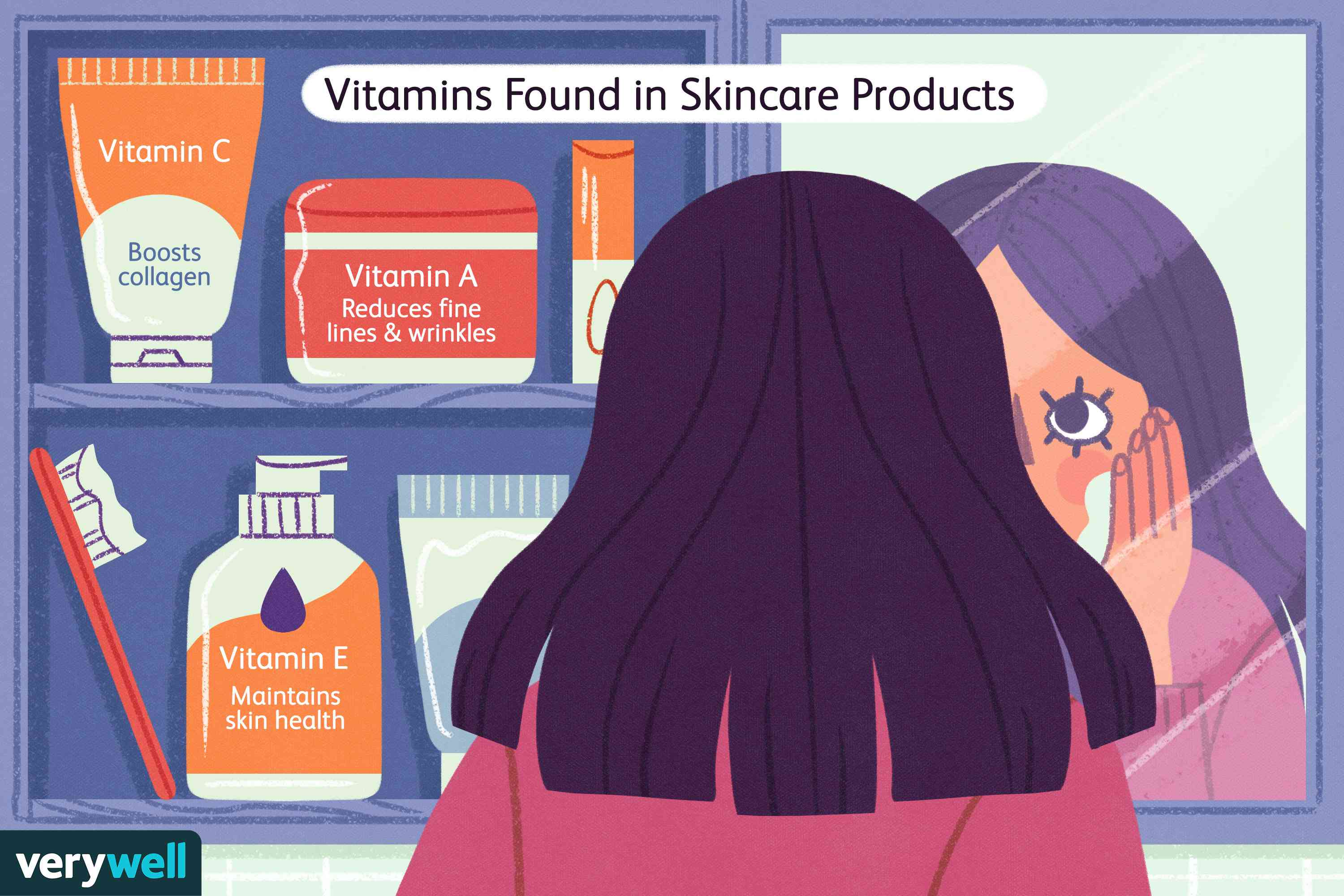 Vitamins Found in Skincare Products