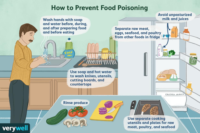 Strange Food Poisoning Symptoms Causes Diagnosis And Treatment Inzonedesignstudio Interior Chair Design Inzonedesignstudiocom