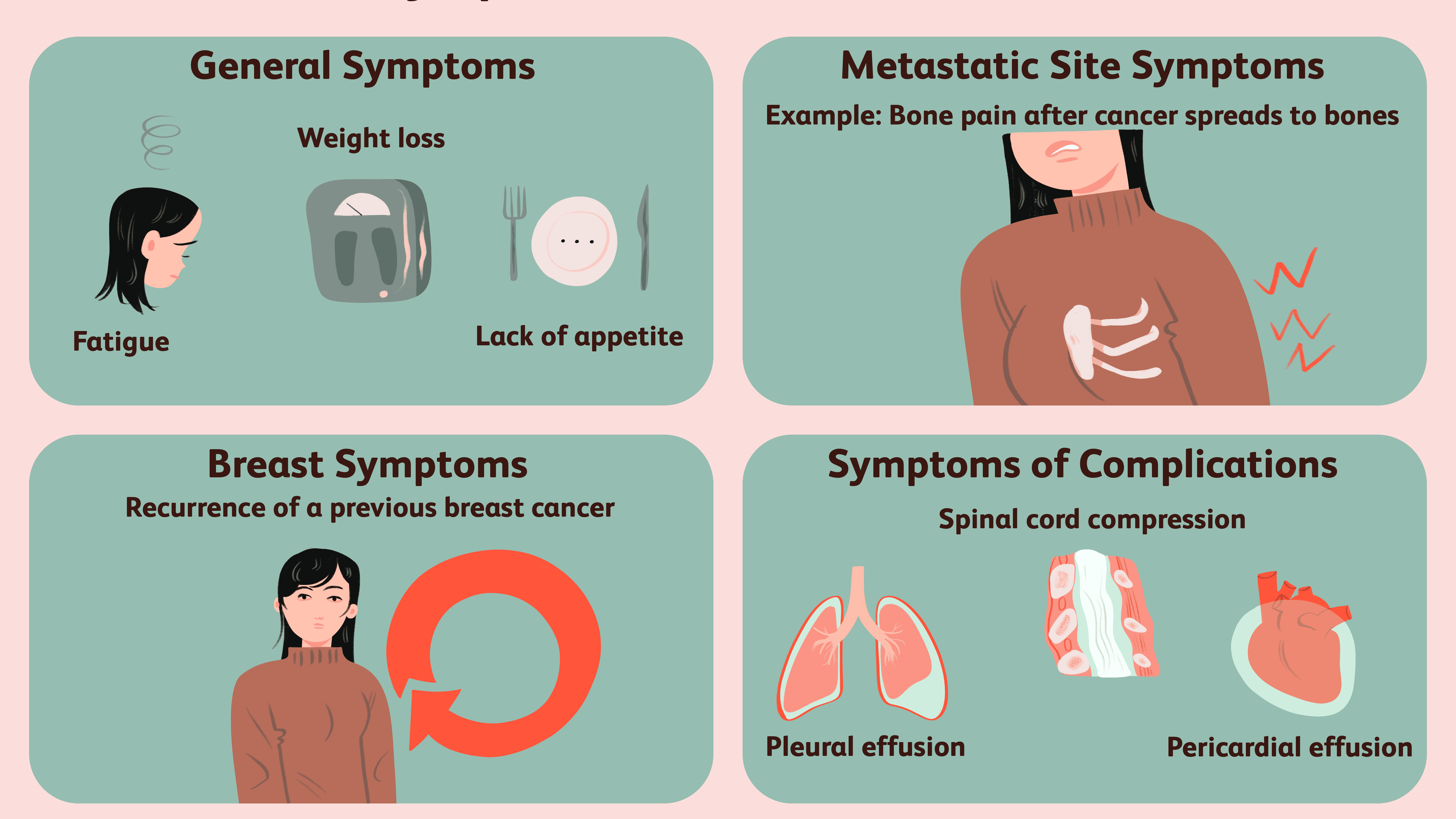 Common Symptoms Of Metastatic Breast Cancer