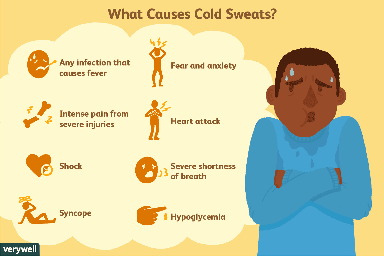 causes and treatment of cold sweats