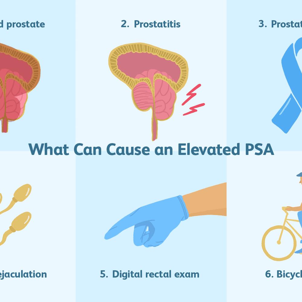 prostatitis and elevated psa