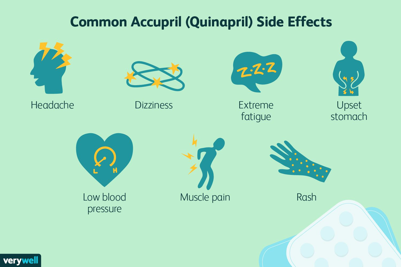 Common Accupril (Quinapril) Side Effects