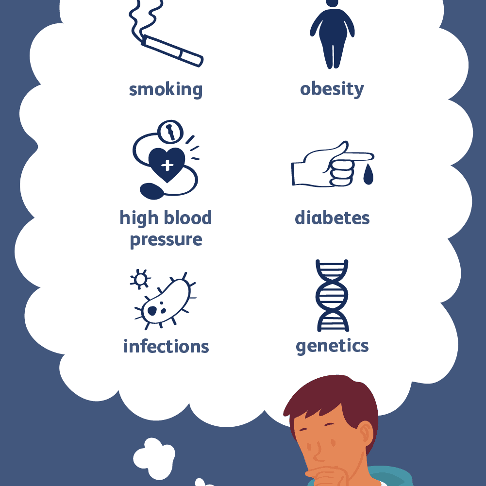 Heart Disease Causes And Risk Factors
