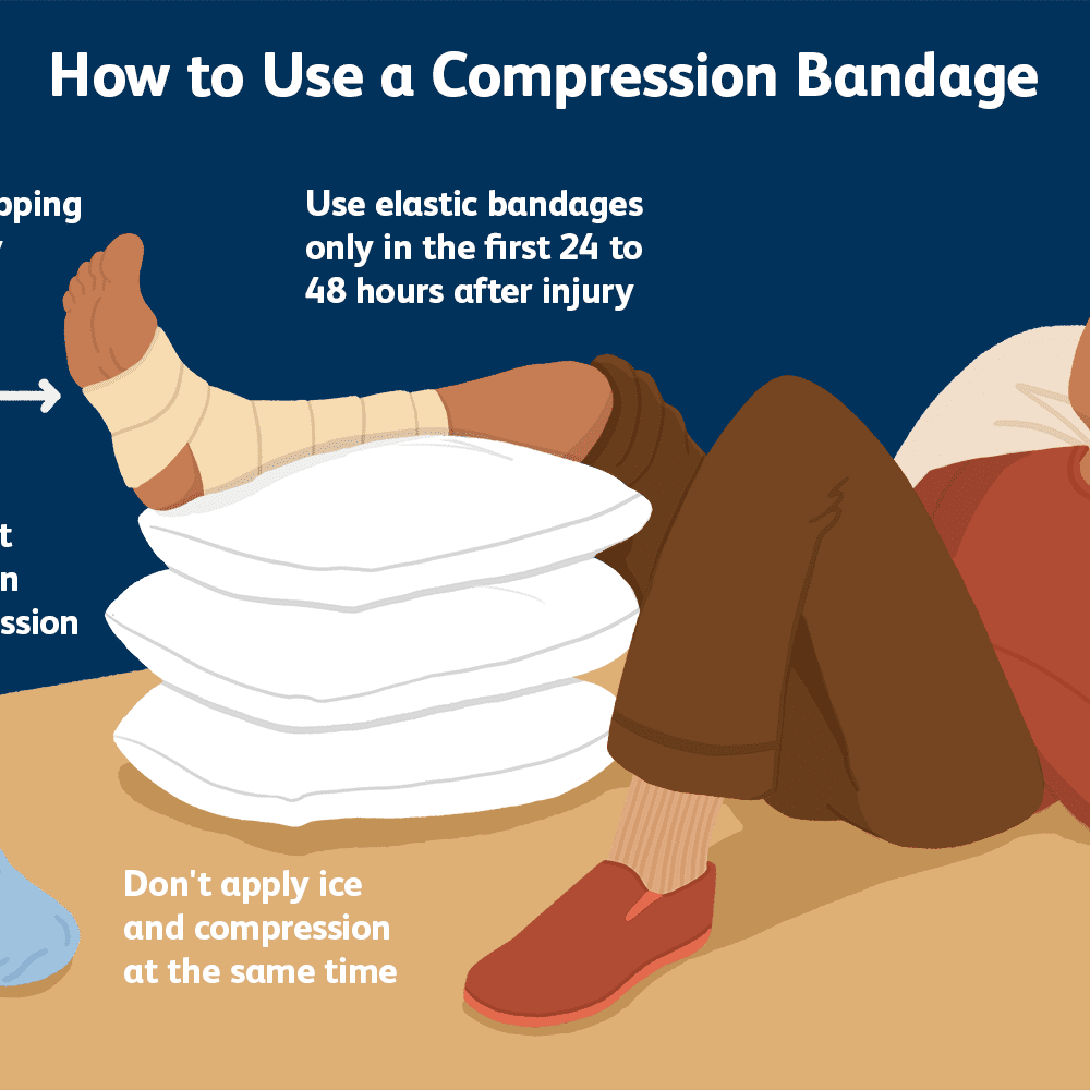 When To Use A Compression Bandage