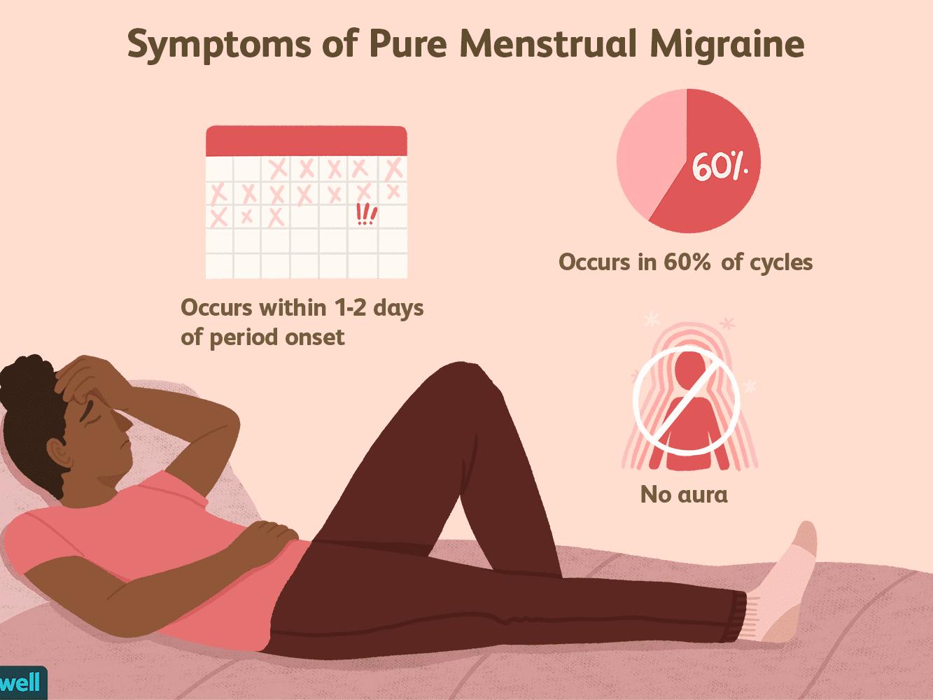 Menstrual Migraines: Symptoms, Causes, Diagnosis, and Treatments