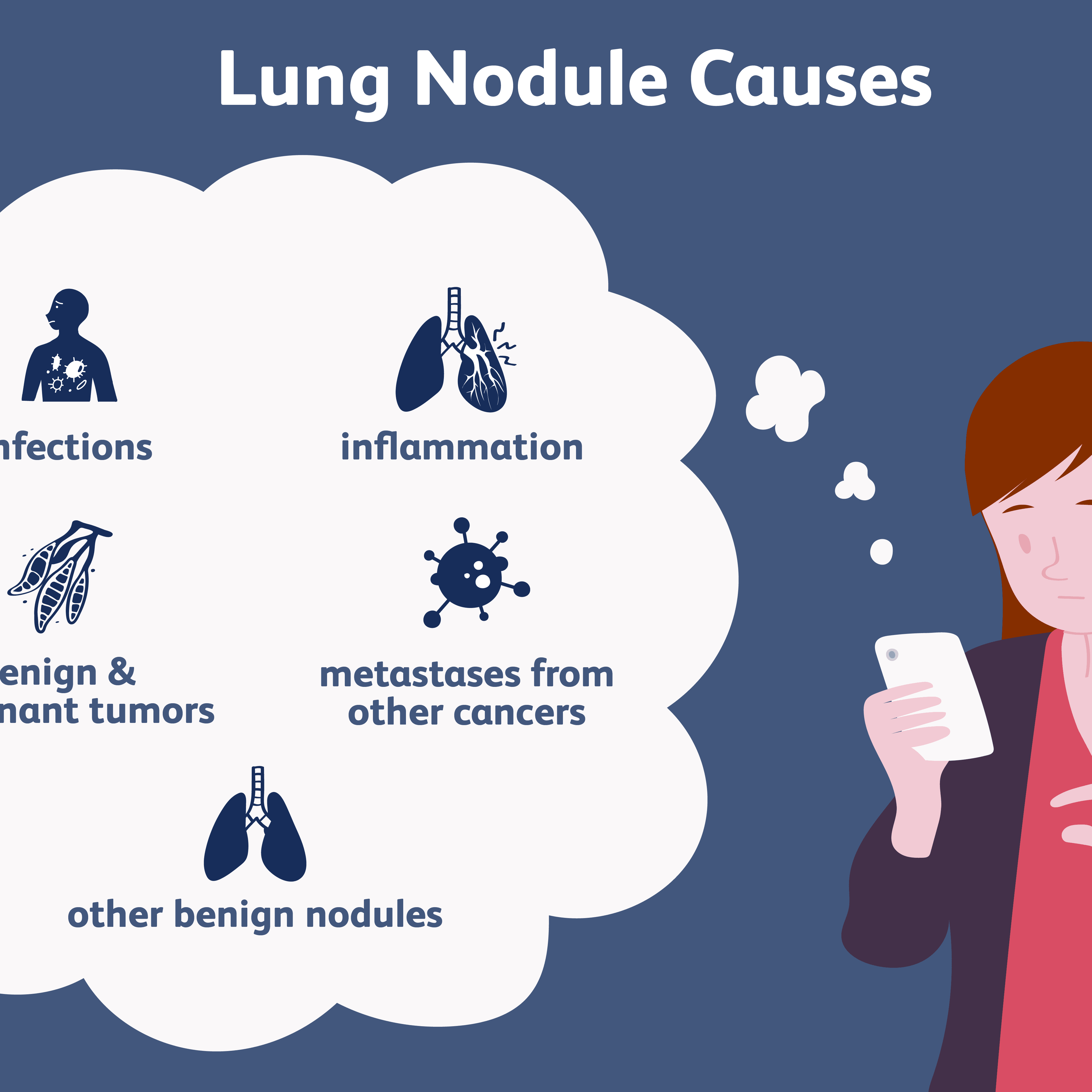 What Does Having A Nodule On The Lung Mean
