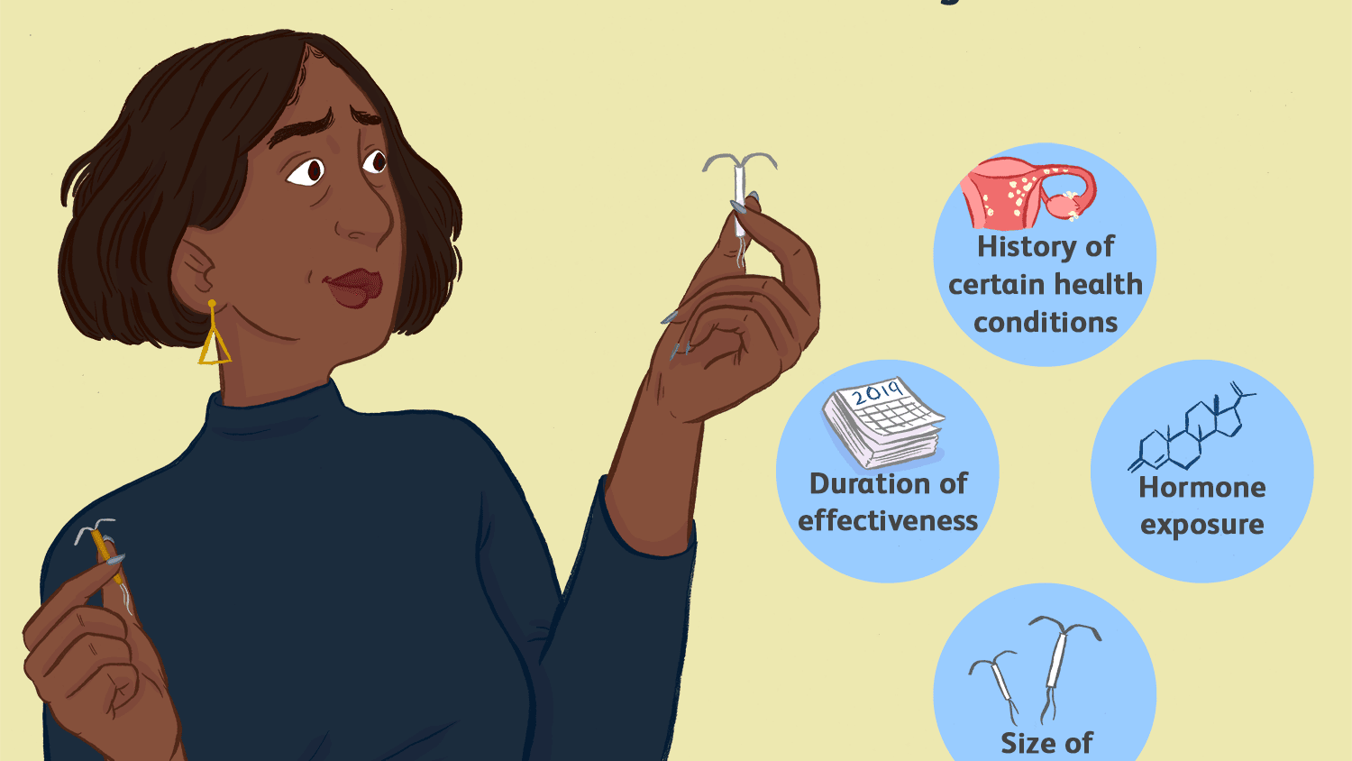 Choosing An Iud Brands And What To Consider