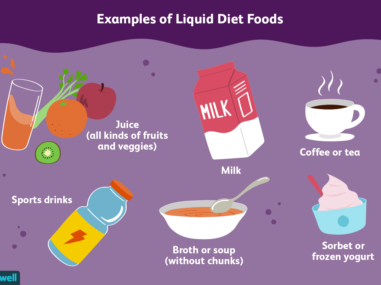 most effective liquid diet