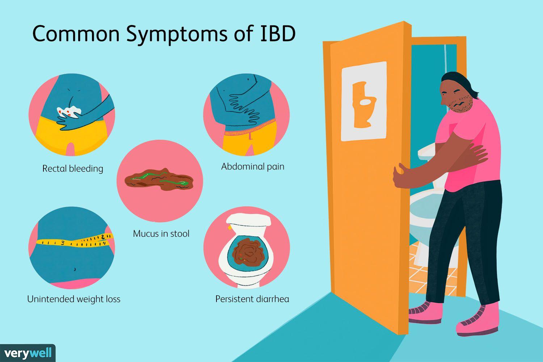 Common Symptoms of IBD
