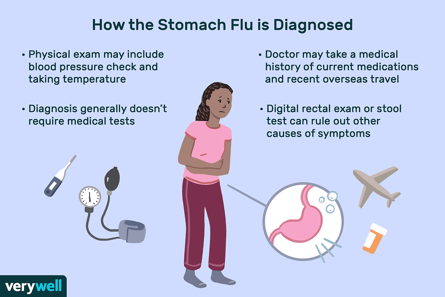 How The Stomach Flu Is Diagnosed