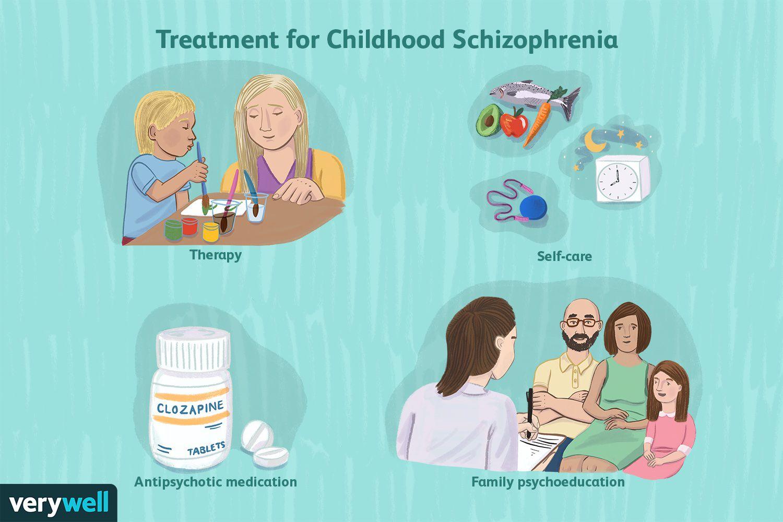 Treatment for Childhood Schizophrenia