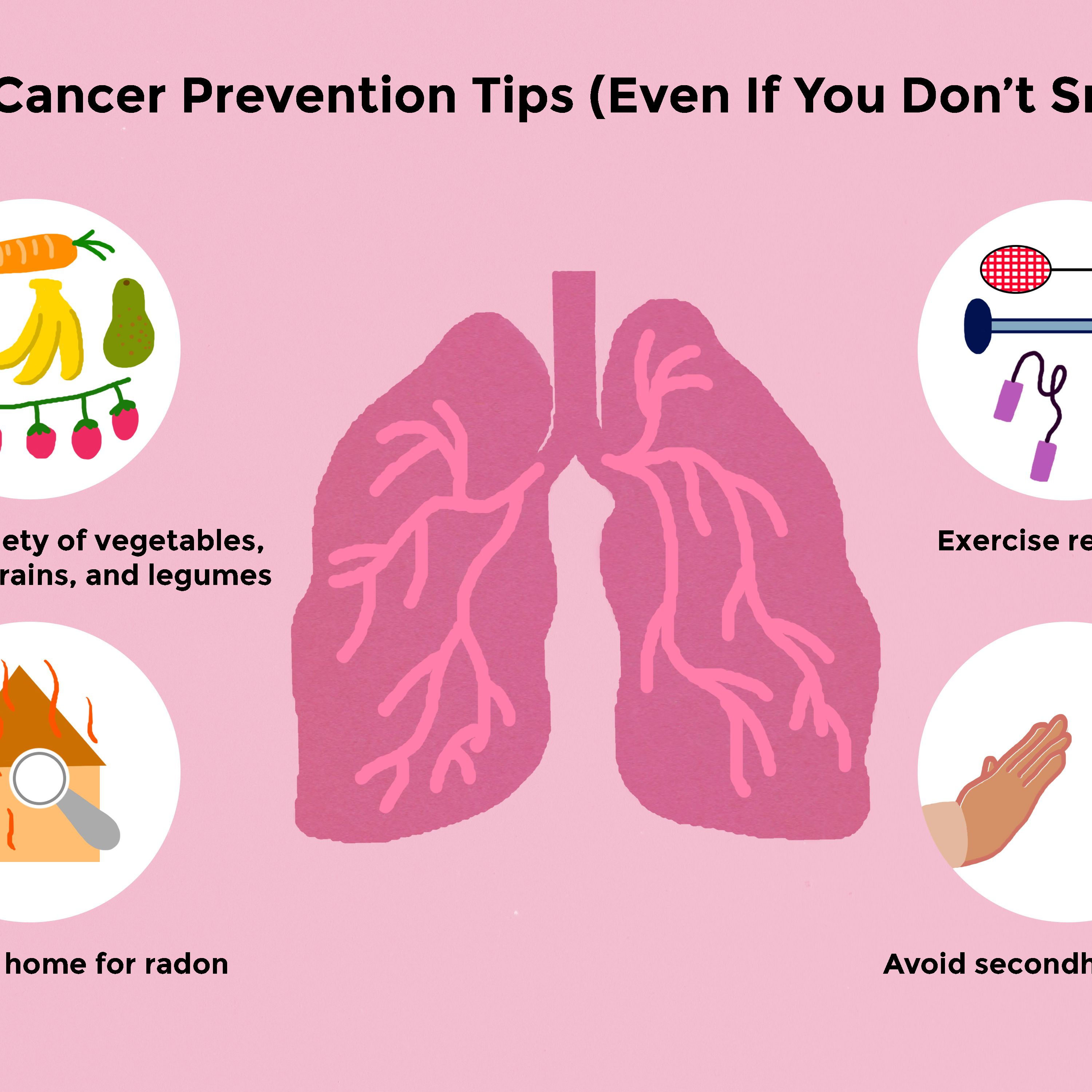 does hpv cause lung cancer)