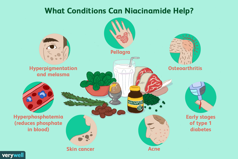 Kết quả hình ảnh cho niacinamide