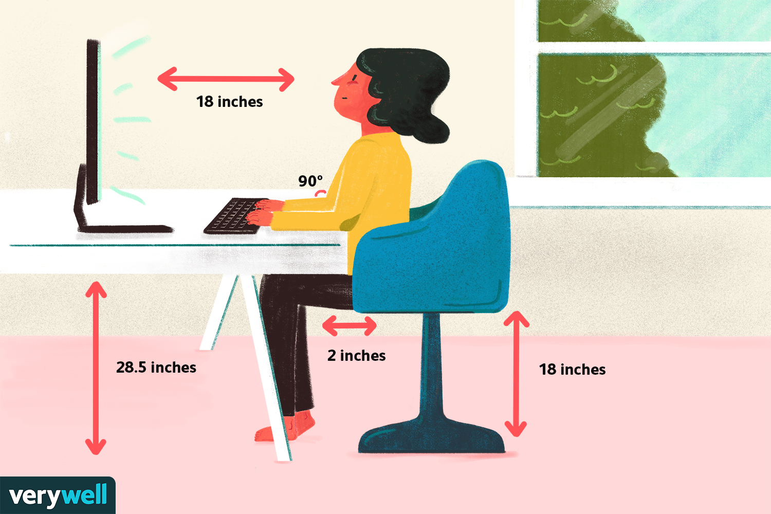 Home Office Ergonomics Tips Products And Exercises