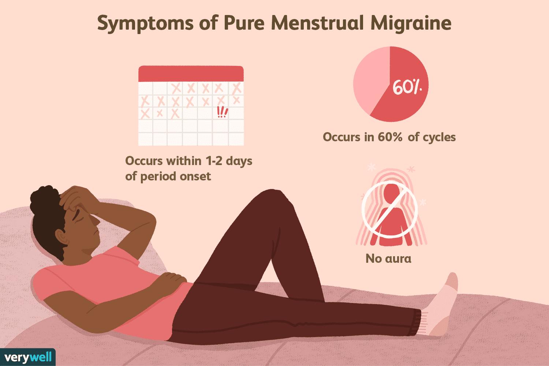 Symptoms of Pure Menstrual Migraine