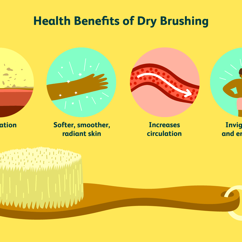 Benefits And Myths About Dry Brushing The Skin