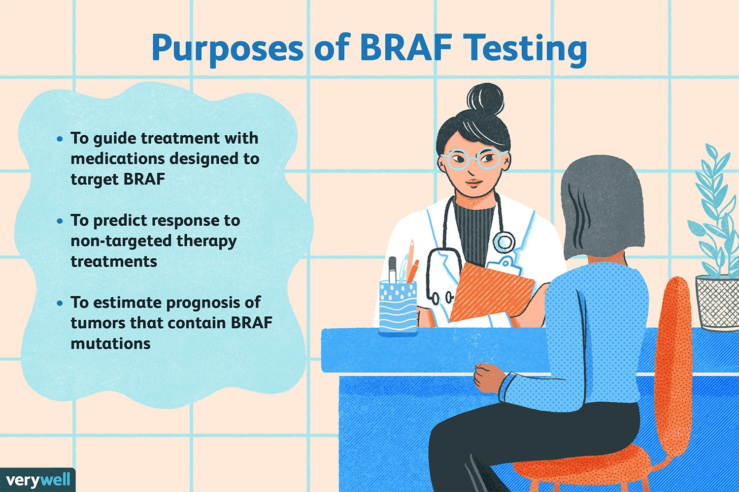 Braf Mutations Meaning Treatments And Prognosis