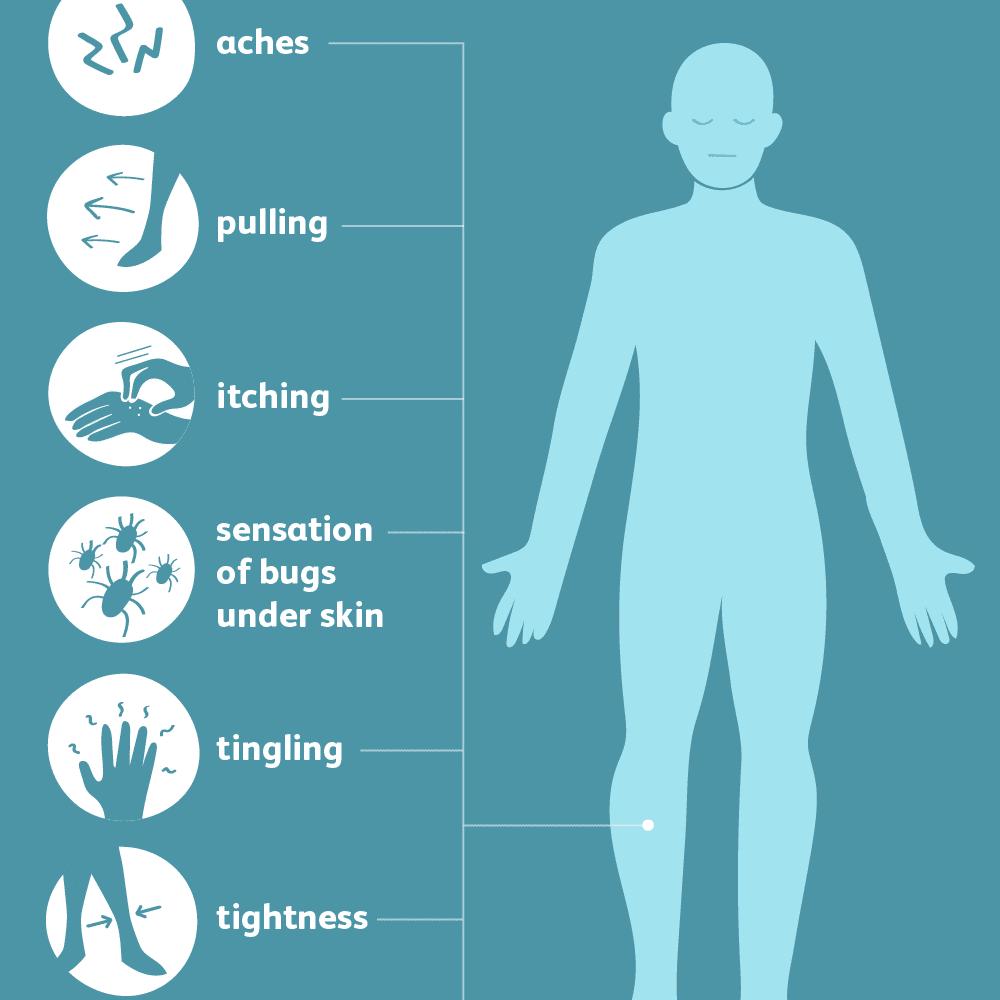Restless Leg Syndrome Common Symptoms