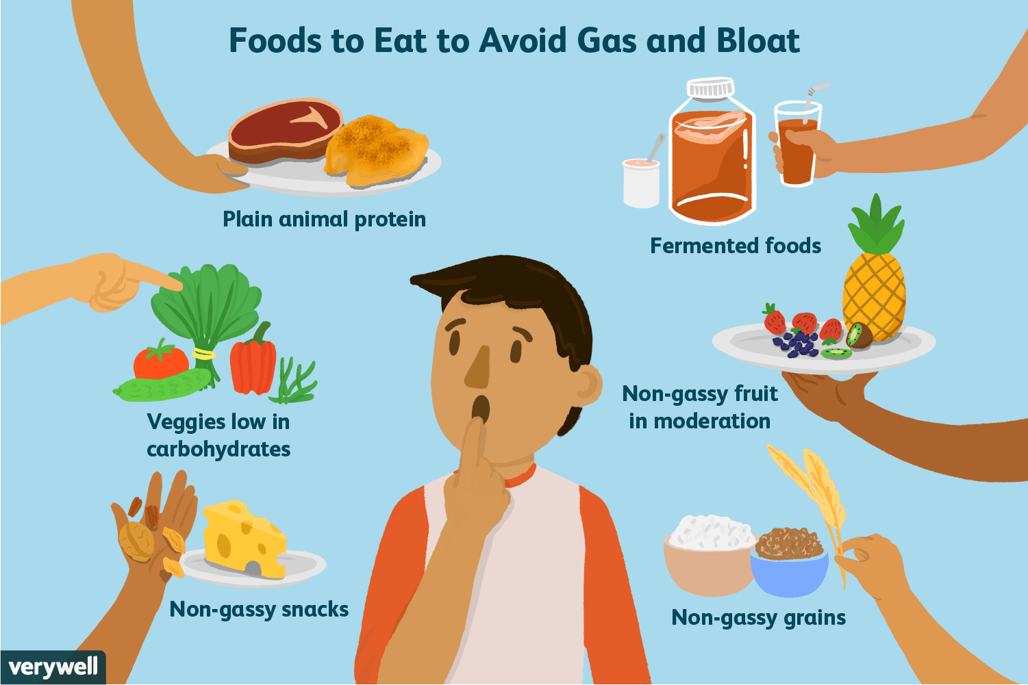 The Best Non Gassy Foods To Avoid Gas And Bloating