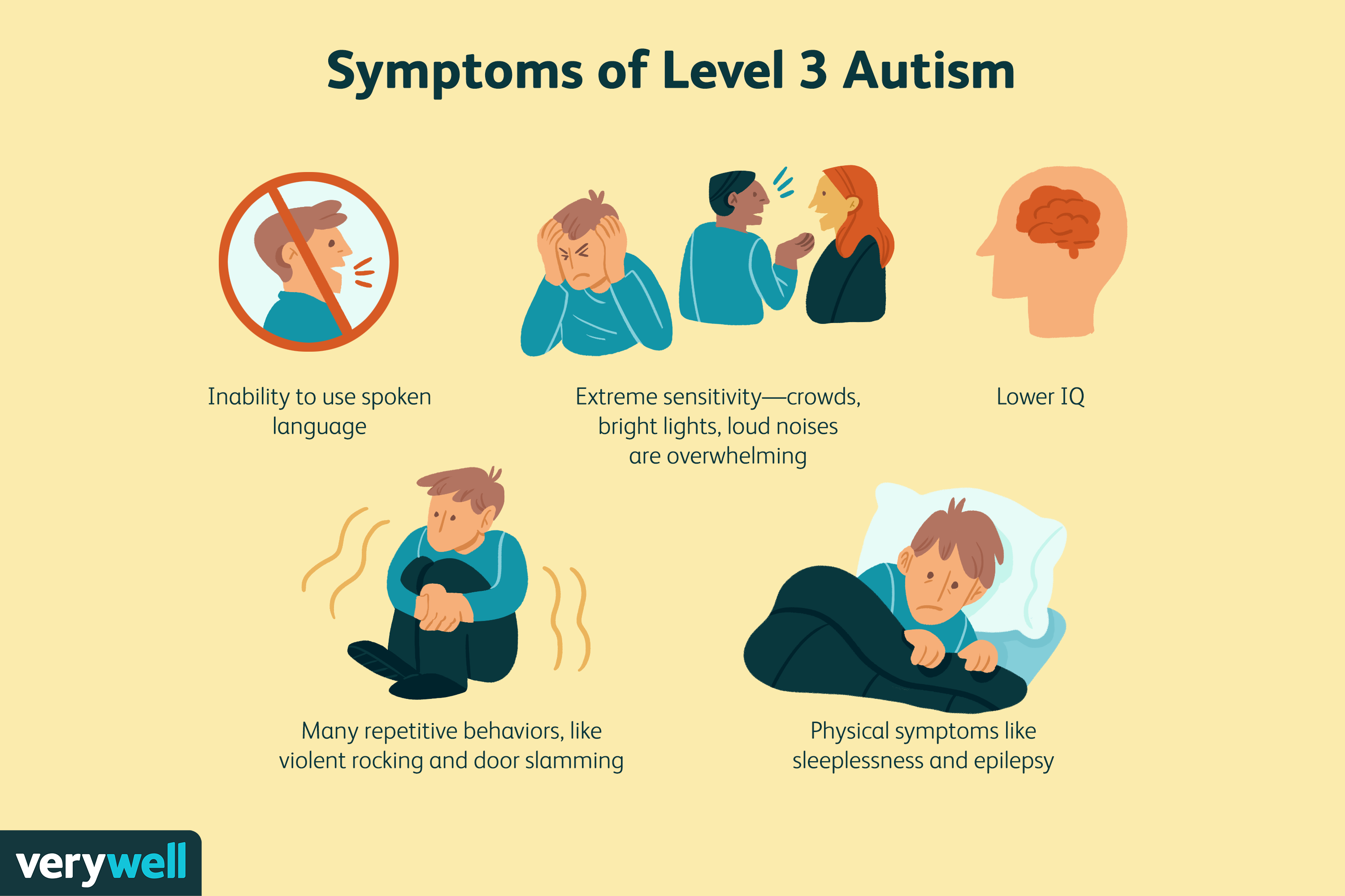 Severe Autism Symptoms and Challenges