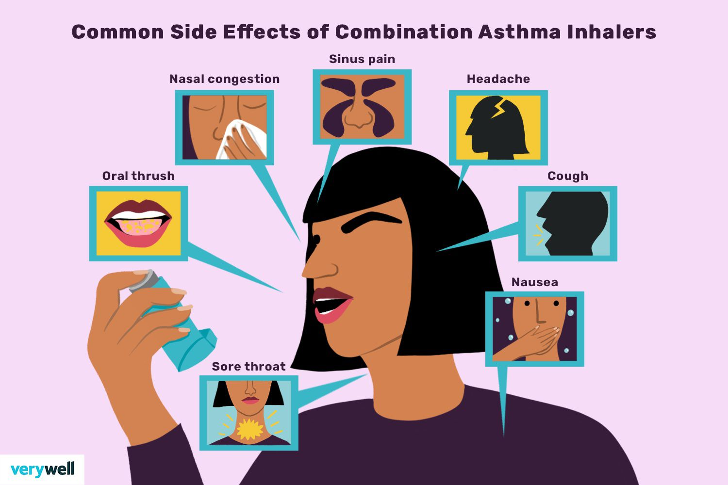 Common Side Effects of Combination Asthma Inhalers