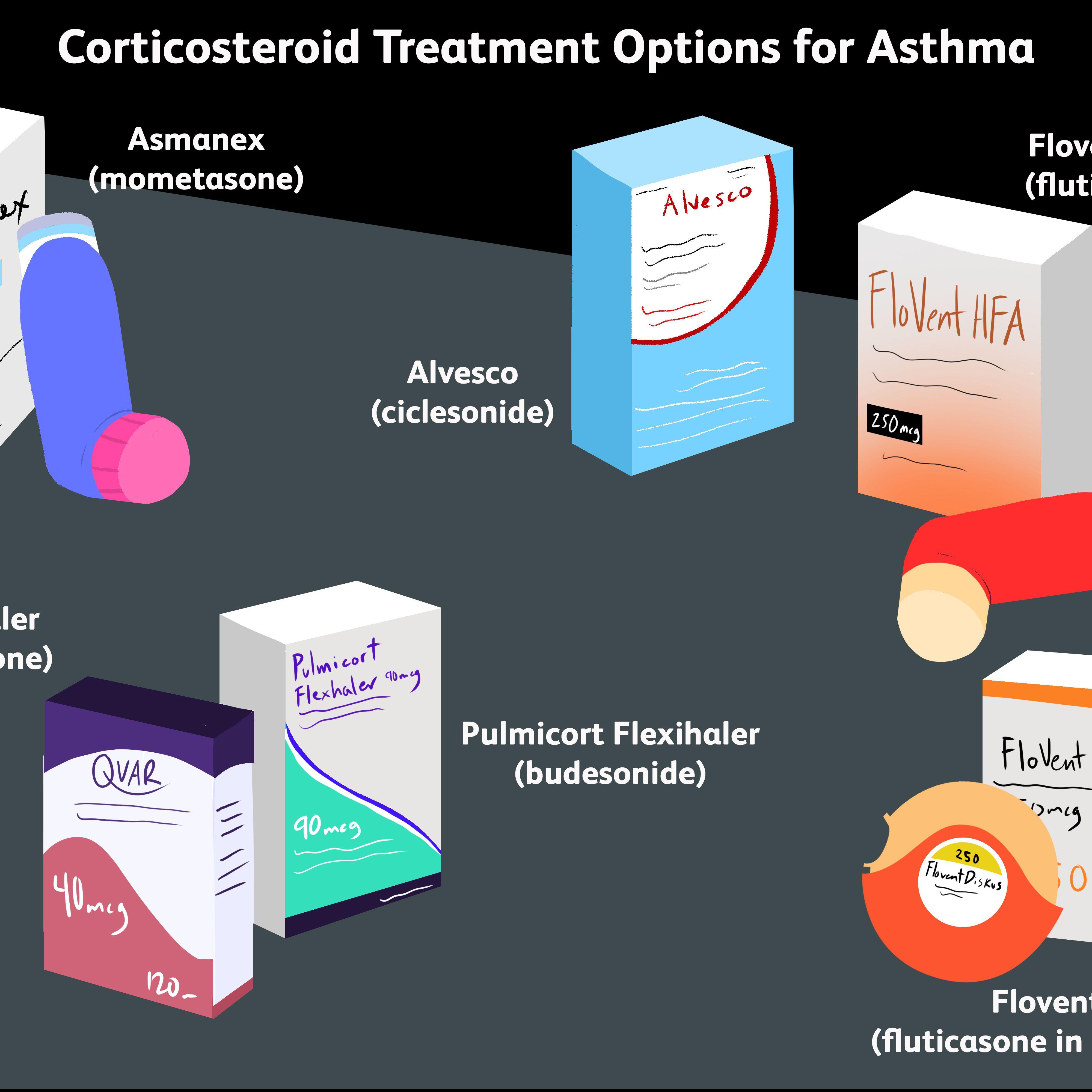 steroid inhaler for allergies