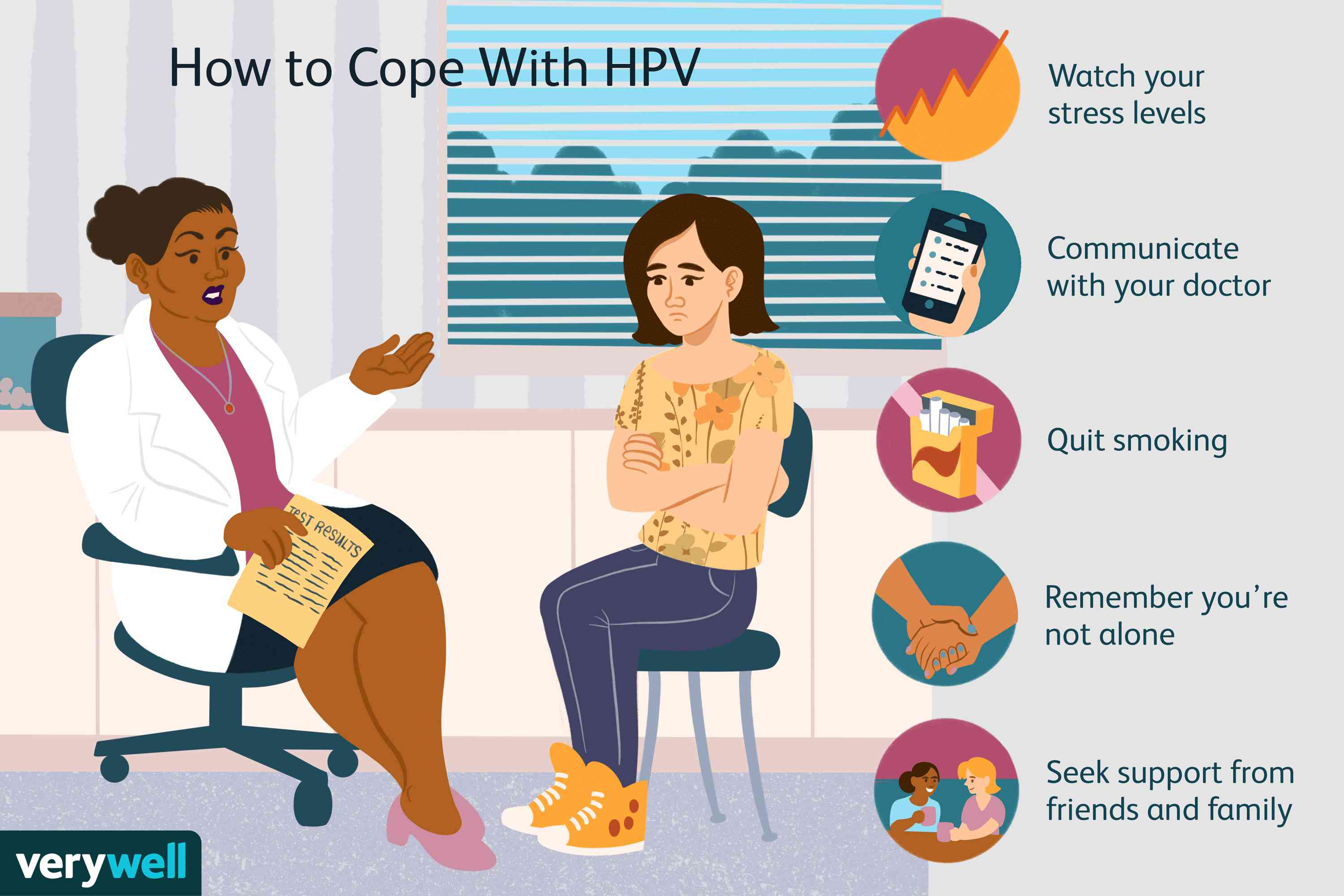 Of do rid guys hpv get A Cure