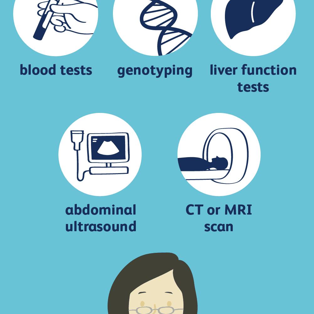how hepatitis c virus is diagnosed