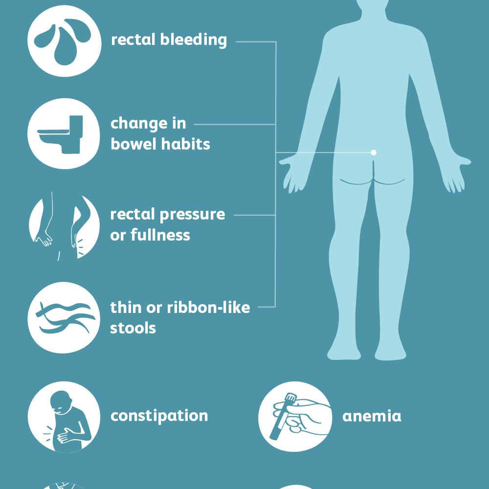 rectal cancer symptoms