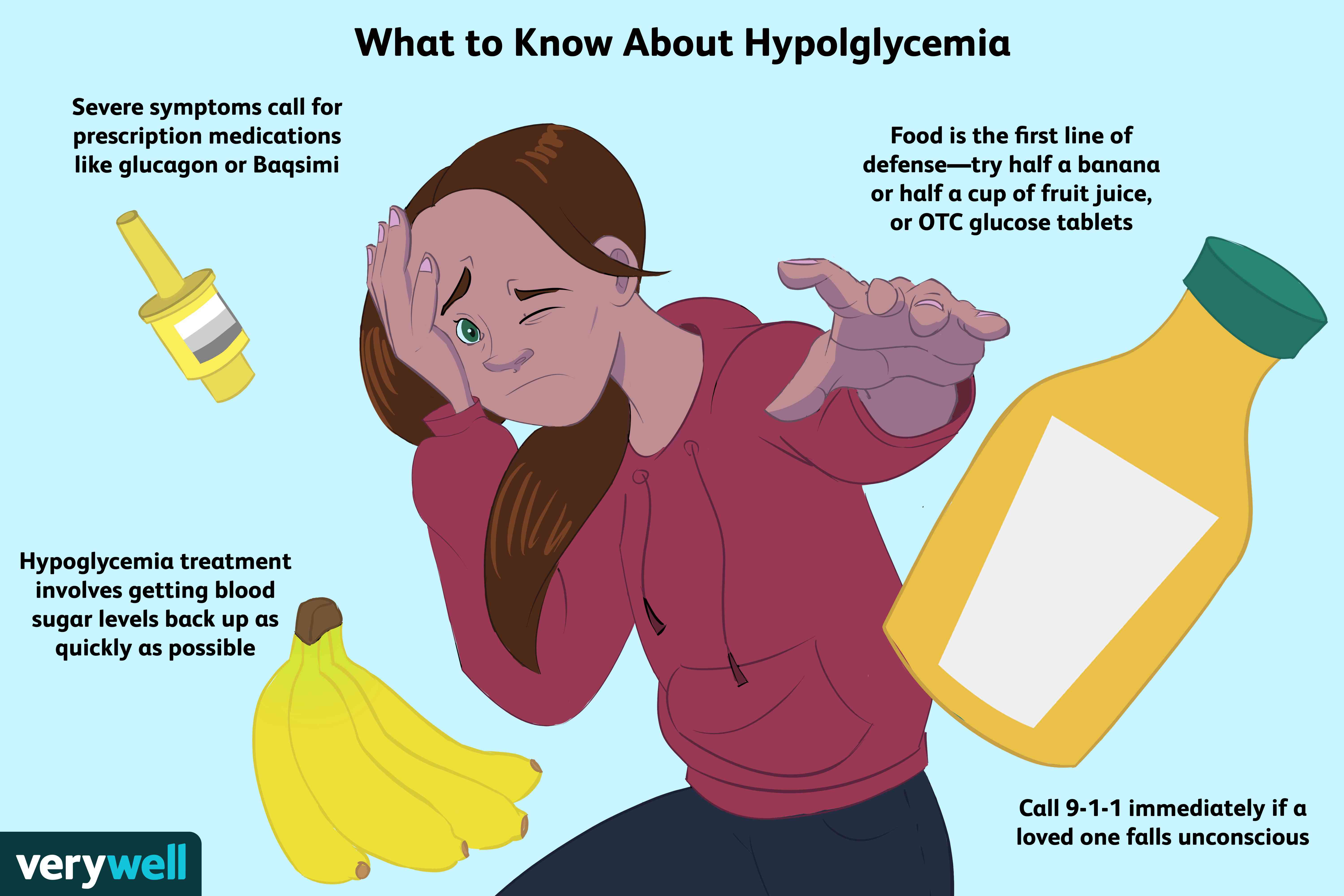 what to know about hypoglycemia