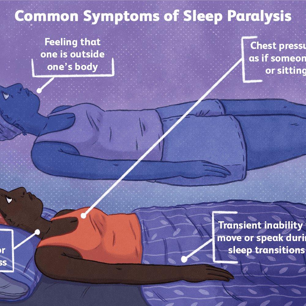 What Are The Common Scary Symptoms Of Sleep Paralysis Japanese folklore says it's a vengeful they may be mistaken for nightmares, and they can occur while you're falling asleep. what are the common scary symptoms of